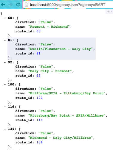 how to make a post json call from javascript